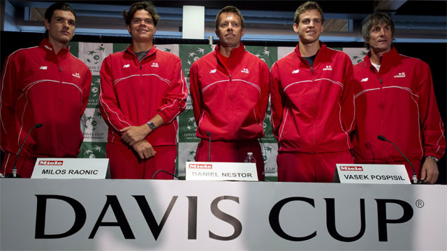 Davis Cup Canada