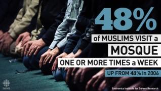 Muslim Canadians 3
